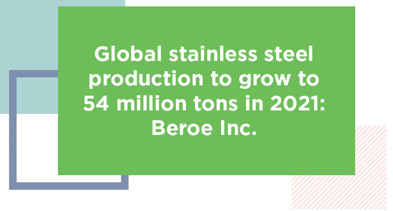 Global-Stainless-Steel-Production